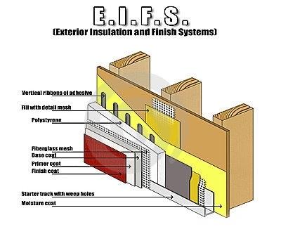 Fun Fact Friday: EIFS Inspections